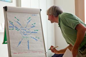 Angus Soutar on the permaculture design course